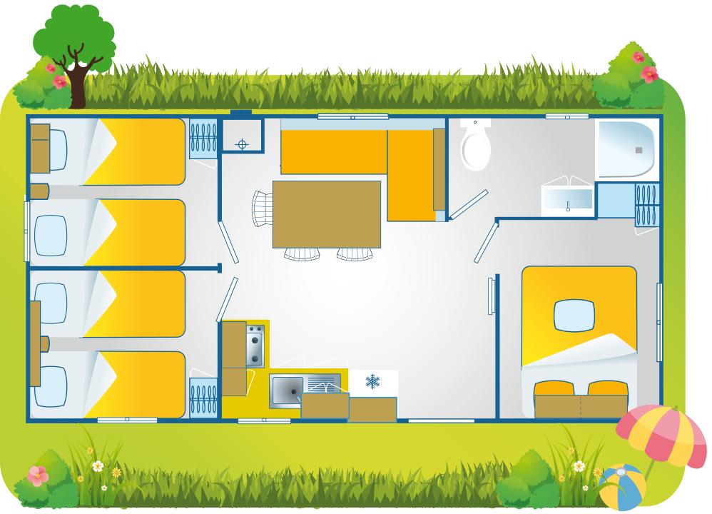 Plan mobilehome Happy Premium